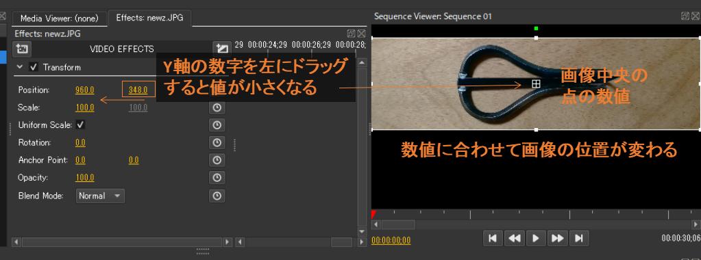 PotisionのY軸の数値をコントロールして画像の位置を調整