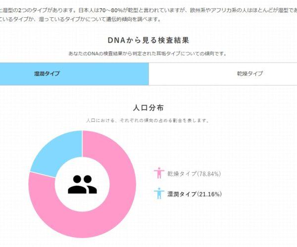 耳垢タイプ 日本人は乾燥タイプが多い